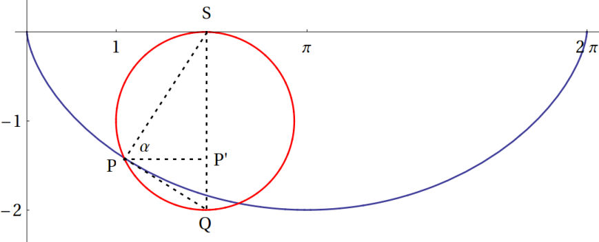 cycloid-1
